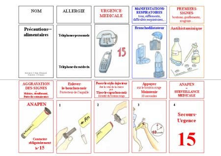 que faire en cas d'allergie aux crevettes
